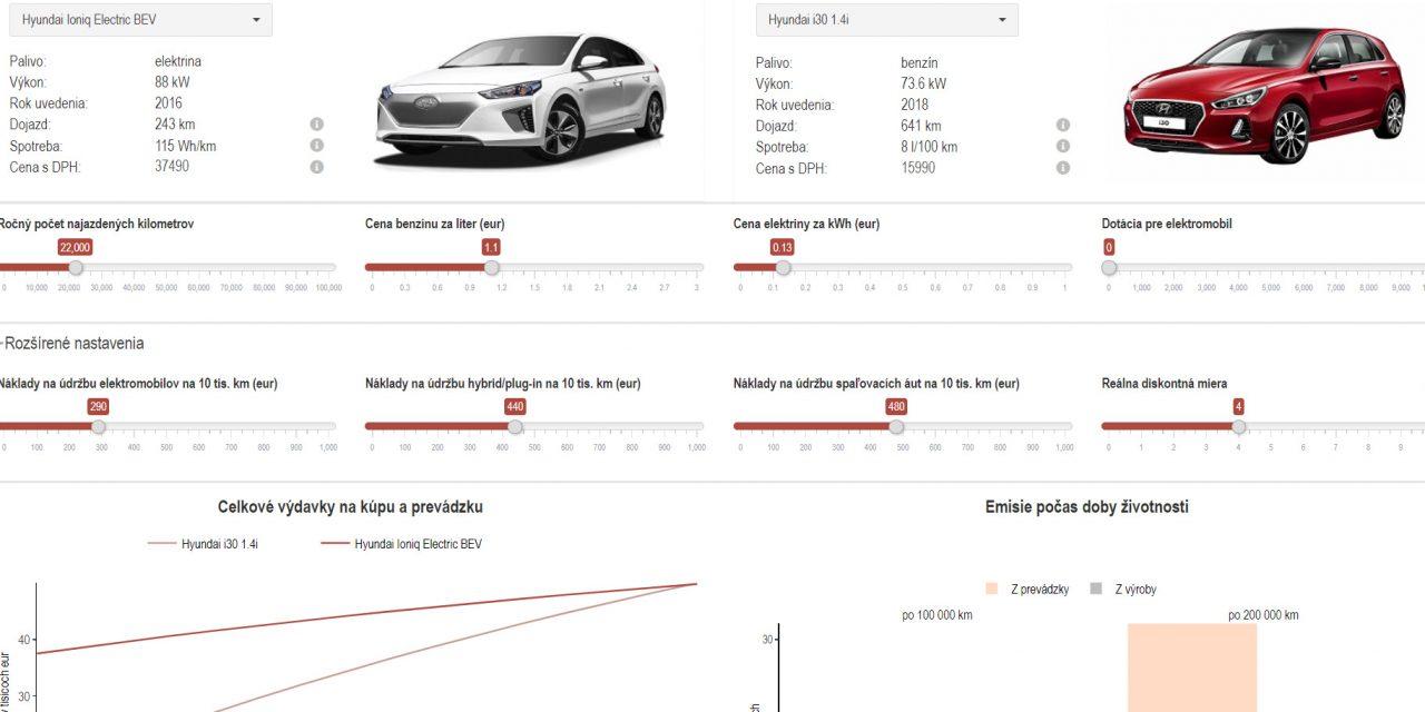 Srovnání nákladů elektromobilu